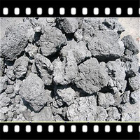 CPC/Calcined Coke Calcined Petroleum Coke for gray iron production