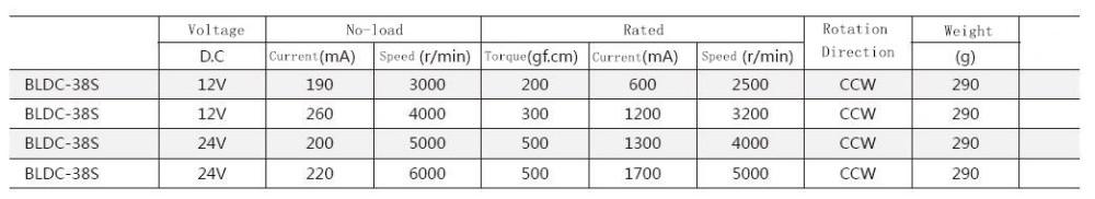 12v variable speed brushless dc motor bldc 38s buy for 12v bldc motor specifications