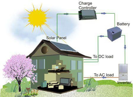 solar-power-system.jpg