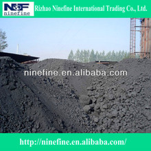 Low Sulphur Green Petroleum Coke with 1.8% S