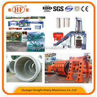 Concrete pipe, concrete pipe molds manufacturing, Hongfa HF-2000 horizontal type concrete pipe making machine