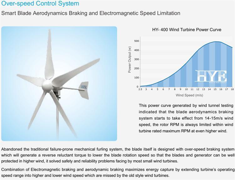 HYE 1.5KW 5 blade wind turbine system wind mill generator power