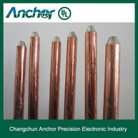 UL listed grounding earthing material