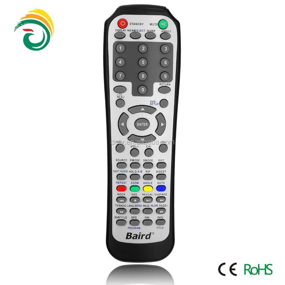 How To Program A Sharp Aquos Tv Remote