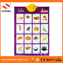 High quality cheap electronic children languages learning 3d wall chart
