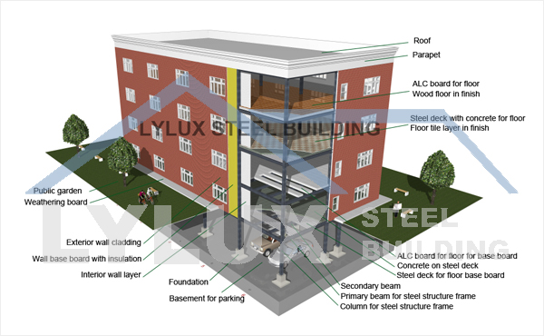 Prefabricated Star Hotel Public Area Design Public Wc Modern Designing ...