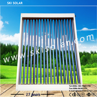 solar thermal collector price