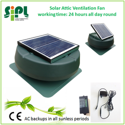 2015 New innovation! Appliance solar energy News products solar roof exhaust fan