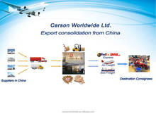 Pick and pack shipping consolidation serivce from guangzhou shenzhen China To THAILAND