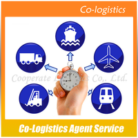 export/import agent service in Chennai