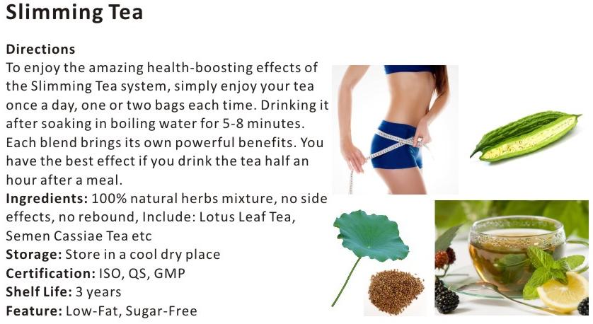 Диета для похудения на зеленом чае