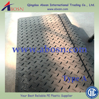 plastic road mat/temporary protective floor covering during construction