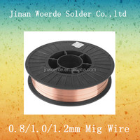 Magnesium alloy ER70s-6 MIG welding wire coil nails