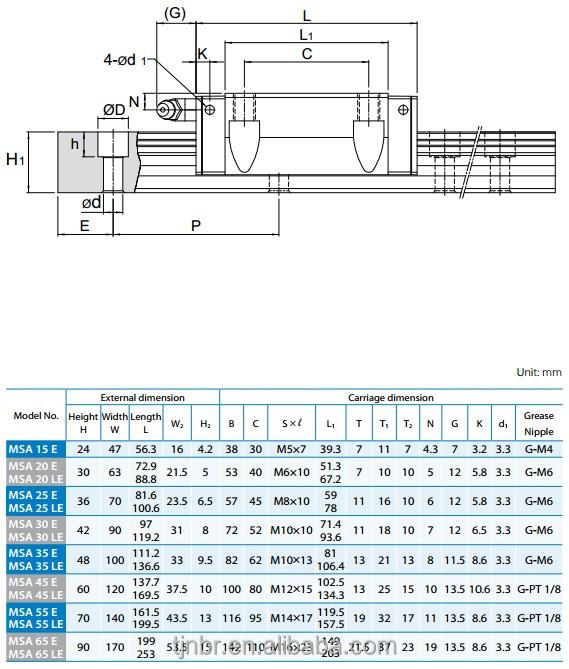 Pmi Cnc Msa20e Linear Guide Fromtaiwan Buy Pmi Linear