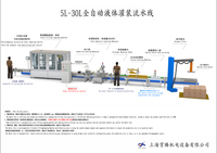 5L-30L Full-automatic oil filling production line