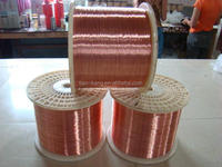 Hot sale Class 155 nylon/modified polyester enameled round copper wire