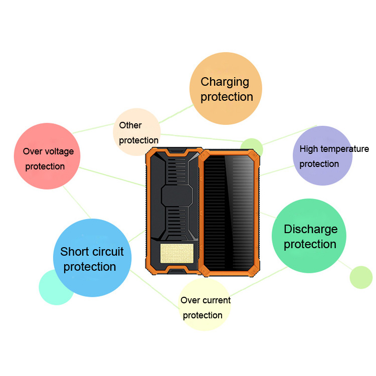 Shockproof 12000mah solar power bank