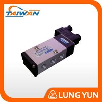 pneumatic proportional solenoid valves pneumatic valves control 24v