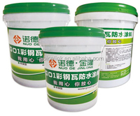 Cement-based JS composite waterproof material/polymer cement roof coating