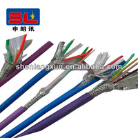 450/750v remote control security cable