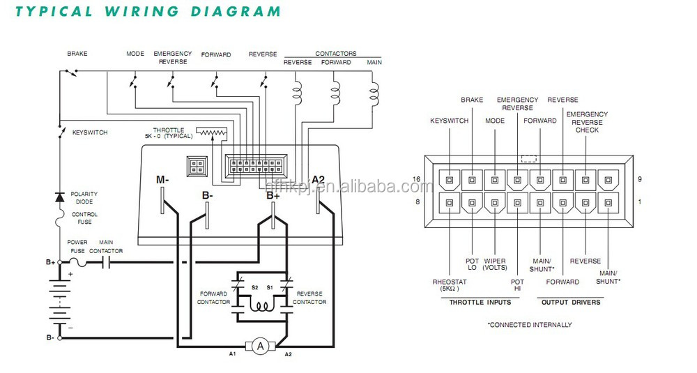 Amazing Reverse Contactor Vignette - Electrical and Wiring Diagram ...