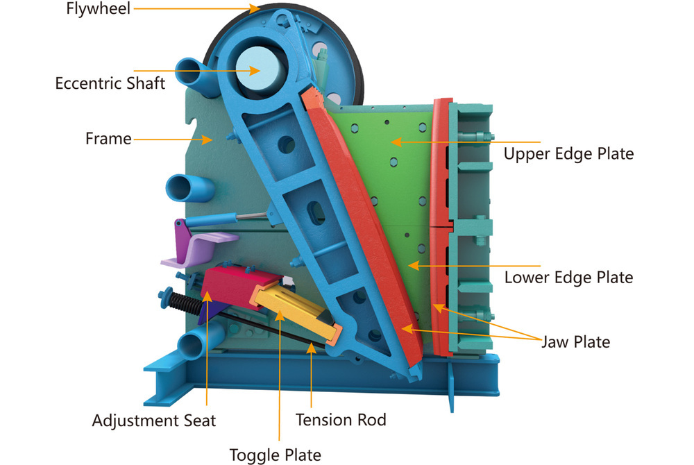 the right jaw crusher running procedures