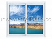 upvc windows/pvc sliding window/guangzhou szh doors and windows co., ltd.