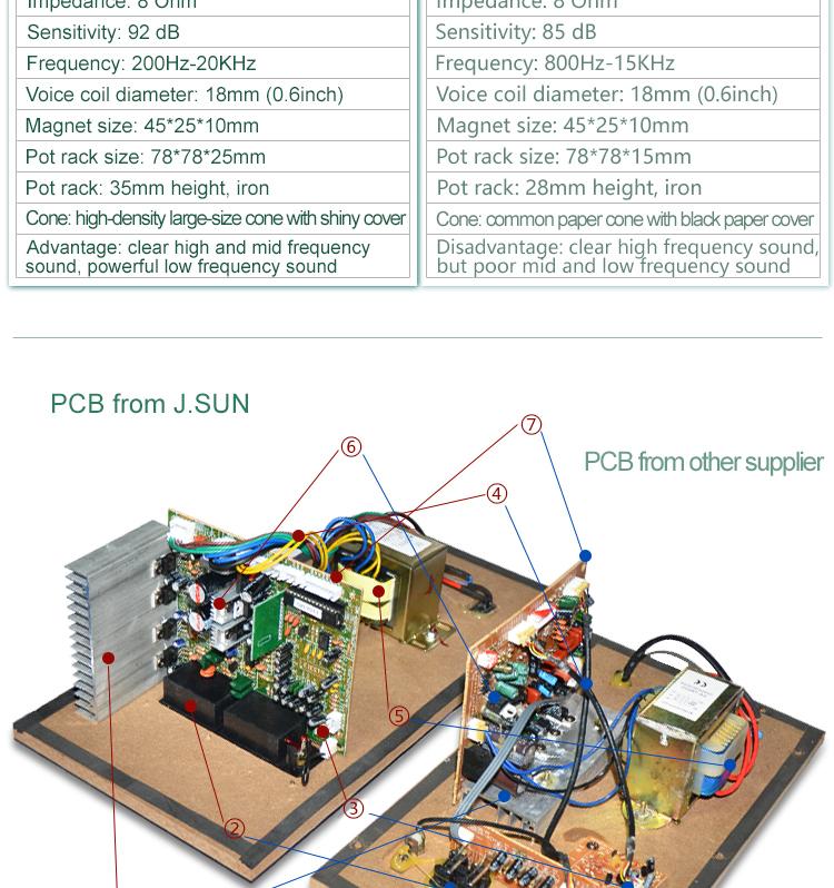 새로운 비공개 금형 우퍼 스피커 홈 시어터 시스템 DVD, CD 입력( DM- 6561)