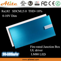 DLC UL 2x4 72w led panel grow light