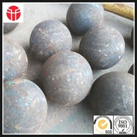 Hot Rolling Forged Steel Ball For Ball Mill