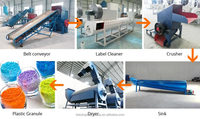 PE Plastic Recycling Machine Water Bottle Washing Machinery for injection molding