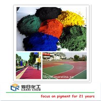 dyestuffs pigment/paint pigment synthetic red and yellow iron oxide black blue green