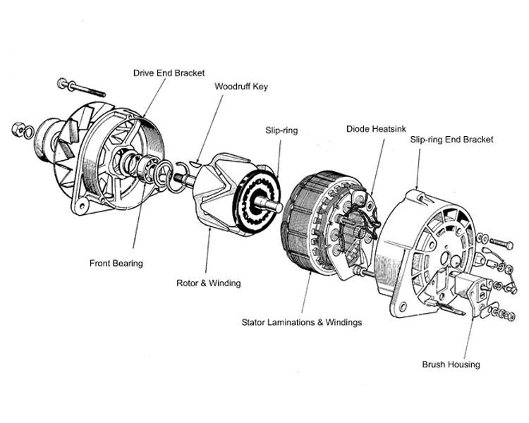 oem personalizado conjunto gerador de rotor do estator