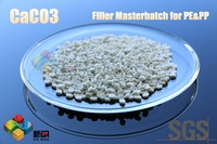 CaCO3 filler masterbatch for PE products
