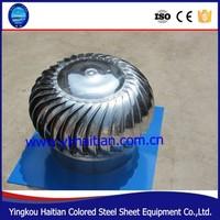 Ventilation Fans Brands For Warehouse Turbo Cooling