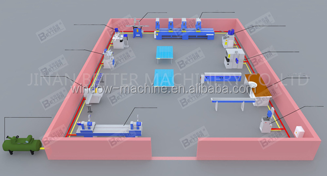 workshop layout