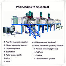 china top factory supply highest quality FSHAJcarbon black coal making machine