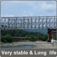 Factory Price professional bridge truss,type of steel structures