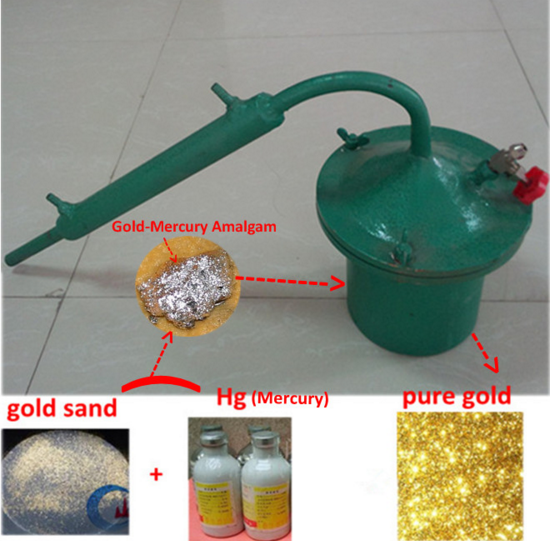 Mercury Retort For Gold Recovery