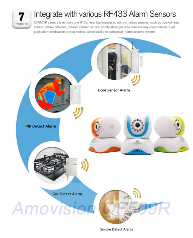wireless hd digital baby monitor video camera 720p hd network home cctv audio video security. Black Bedroom Furniture Sets. Home Design Ideas