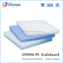 uhmwpe for bulk material handling industry