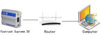 rj45 gsm modem gsm modem gprs wireless gsm modem with Q24 plus module
