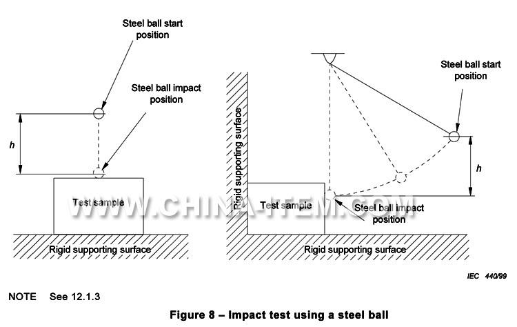 IEC 60065 Figure8.jpg