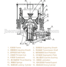 JBS China-best Symons Cone Crusher With High Performance