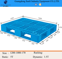 Mesh Surface Stacking Second Hand PE Used Plastic Pallet