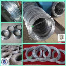 HOT HOT SALE! -LOW PRICE soft electrical wire/construction binding wire/GI electro galvanized wire (direct factory)