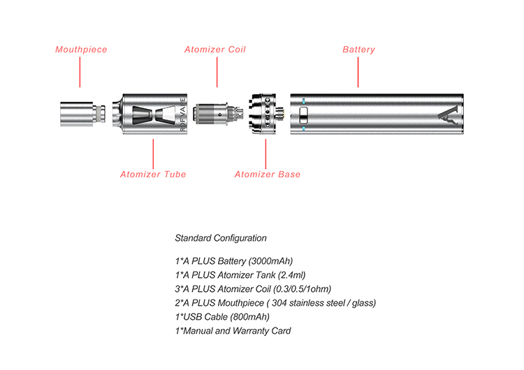 Electronic cigarette big size