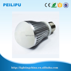 Best selling products daylight led ceiling light latest products in market