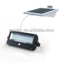 a prueba de agua del jardín e27 solar de la lámpara led con precio