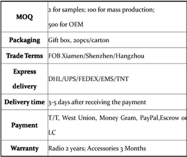 walkie_talkie_shipment_payment_